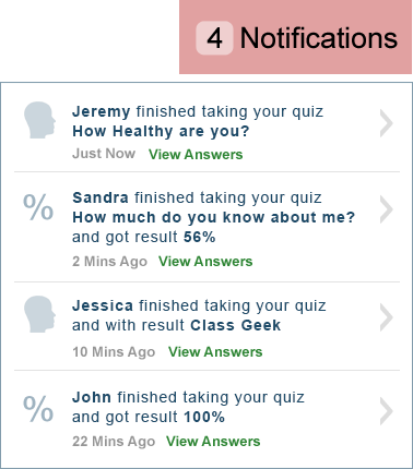 Notification menu showing latest quiz takers and final results